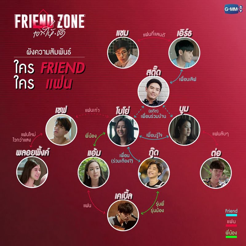 Sinopsis Drama Thailand Friend Zone Episode 1 - 12 Lengkap