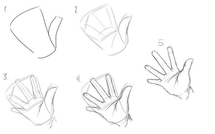 10 Cara Menggambar Tangan Anime dengan Berbagai Bentuk